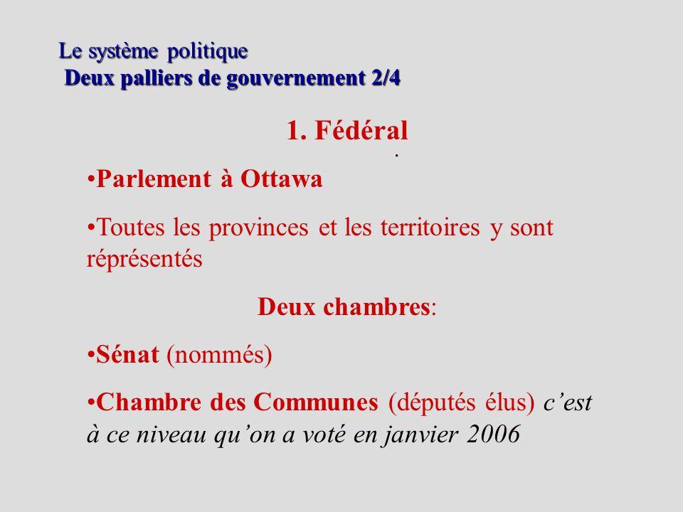 Le système politique Deux palliers de gouvernement 3/4.