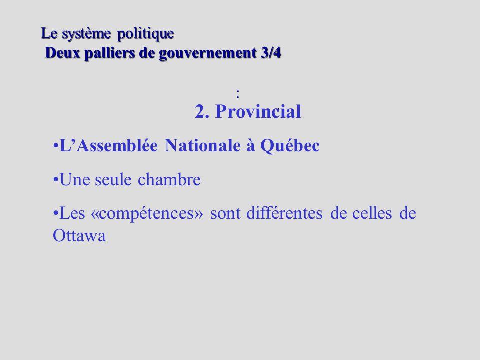 Le système politique Deux palliers de gouvernement 3/4. : 2. Provincial LAssemblée Nationale à Québec Une seule chambre Les «compétences» sont différe
