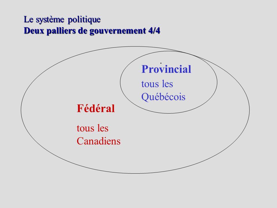 Le système politique Deux palliers de gouvernement 4/4. Provincial Fédéral tous les Canadiens tous les Québécois