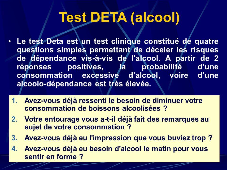 Test DETA (alcool) Le test Deta est un test clinique constitué de quatre questions simples permettant de déceler les risques de dépendance vis-à-vis de l alcool.