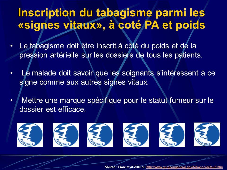 Inscription du tabagisme parmi les «signes vitaux», à coté PA et poids Le tabagisme doit être inscrit à côté du poids et de la pression artérielle sur les dossiers de tous les patients.