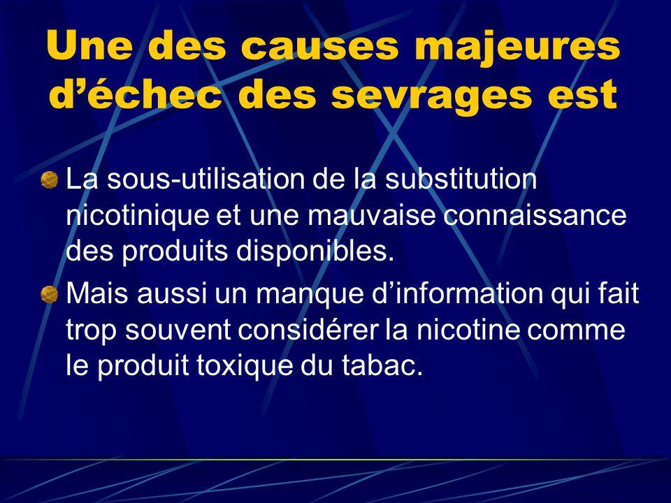 Une des causes majeures déchec des sevrages est La sous-utilisation de la substitution nicotinique et une mauvaise connaissance des produits disponibles.