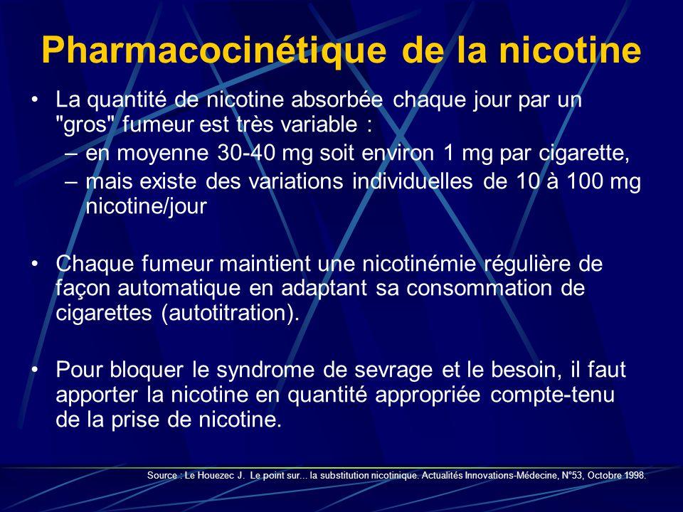 Pharmacocinétique de la nicotine La quantité de nicotine absorbée chaque jour par un
