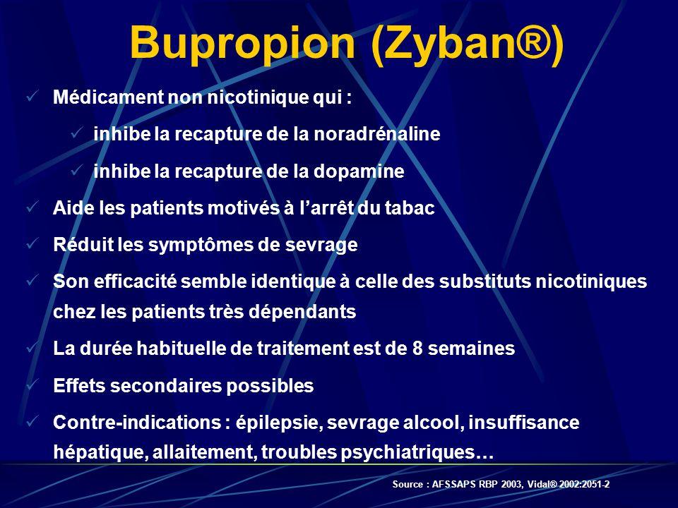 Bupropion (Zyban®) Médicament non nicotinique qui : inhibe la recapture de la noradrénaline inhibe la recapture de la dopamine Aide les patients motiv