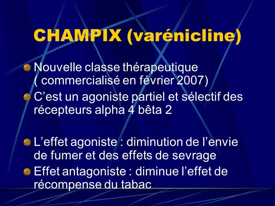 CHAMPIX (varénicline) Nouvelle classe thérapeutique ( commercialisé en février 2007) Cest un agoniste partiel et sélectif des récepteurs alpha 4 bêta 2 Leffet agoniste : diminution de lenvie de fumer et des effets de sevrage Effet antagoniste : diminue leffet de récompense du tabac