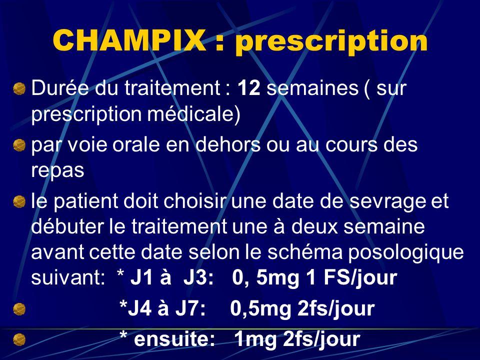 CHAMPIX : prescription Durée du traitement : 12 semaines ( sur prescription médicale) par voie orale en dehors ou au cours des repas le patient doit choisir une date de sevrage et débuter le traitement une à deux semaine avant cette date selon le schéma posologique suivant: * J1 à J3: 0, 5mg 1 FS/jour *J4 à J7: 0,5mg 2fs/jour * ensuite: 1mg 2fs/jour