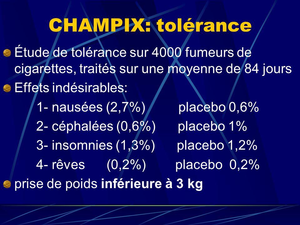 CHAMPIX: tolérance Étude de tolérance sur 4000 fumeurs de cigarettes, traités sur une moyenne de 84 jours Effets indésirables: 1- nausées (2,7%) place