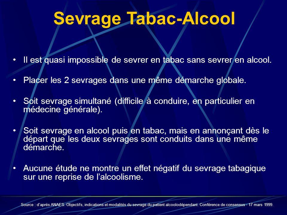 Sevrage Tabac-Alcool Il est quasi impossible de sevrer en tabac sans sevrer en alcool.