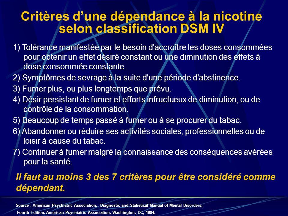 Critères dune dépendance à la nicotine selon classification DSM IV 1) Tolérance manifestée par le besoin d accroître les doses consommées pour obtenir un effet désiré constant ou une diminution des effets à dose consommée constante.