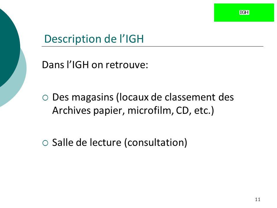 11 Description de lIGH Dans lIGH on retrouve: Des magasins (locaux de classement des Archives papier, microfilm, CD, etc.) Salle de lecture (consultat