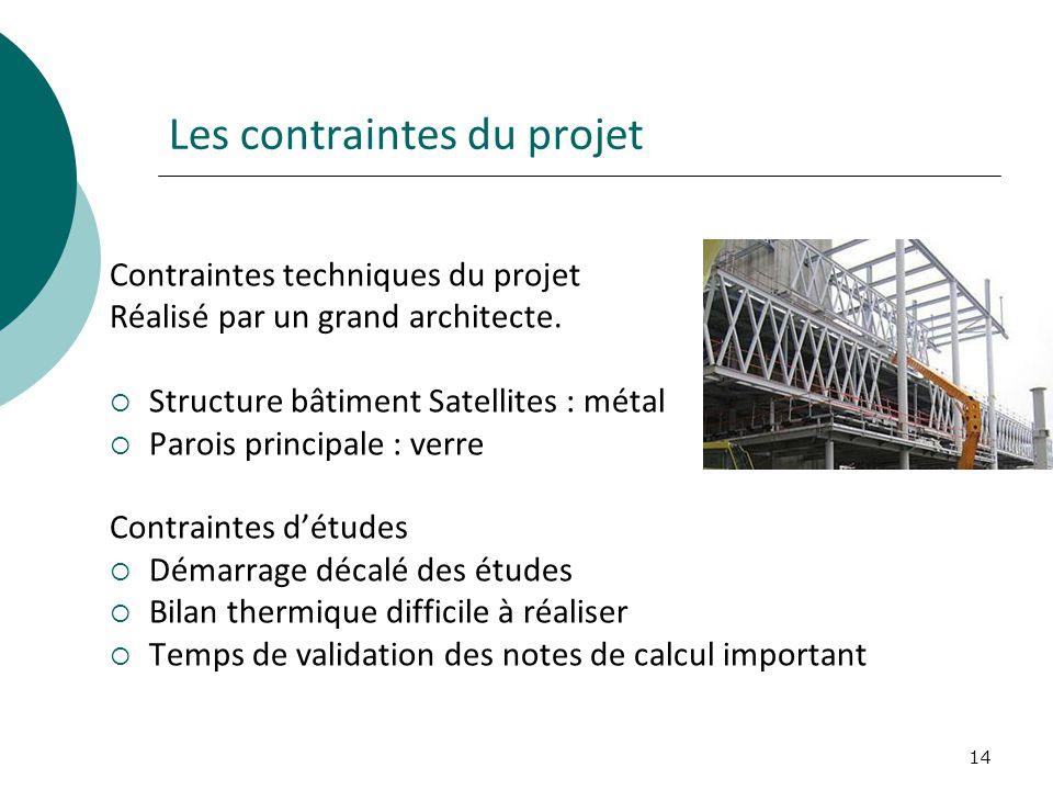 14 Les contraintes du projet Contraintes techniques du projet Réalisé par un grand architecte. Structure bâtiment Satellites : métal Parois principale