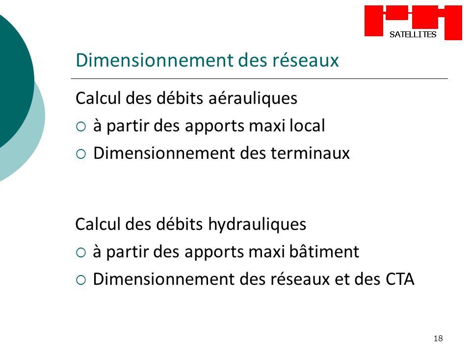 18 Dimensionnement des réseaux Calcul des débits aérauliques à partir des apports maxi local Dimensionnement des terminaux Calcul des débits hydrauliq