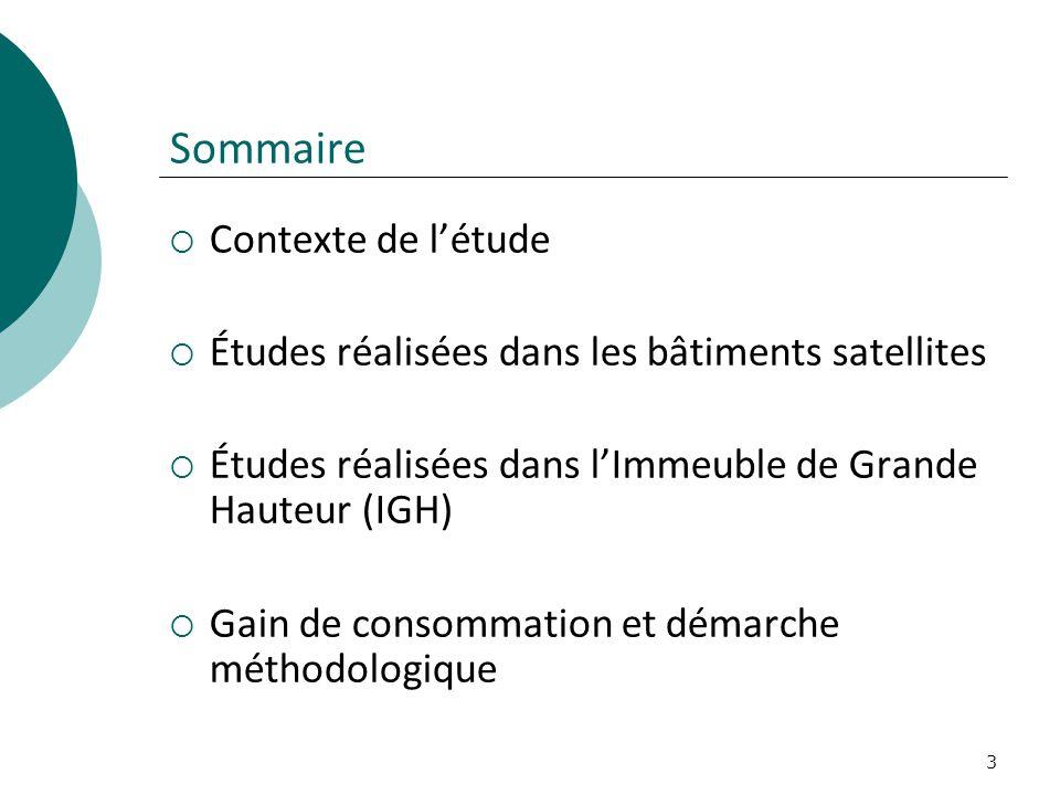 3 Sommaire Contexte de létude Études réalisées dans les bâtiments satellites Études réalisées dans lImmeuble de Grande Hauteur (IGH) Gain de consommat