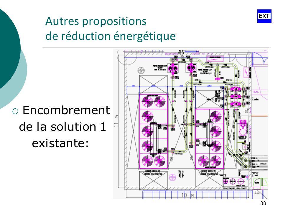 38 Autres propositions de réduction énergétique Encombrement de la solution 1 existante: