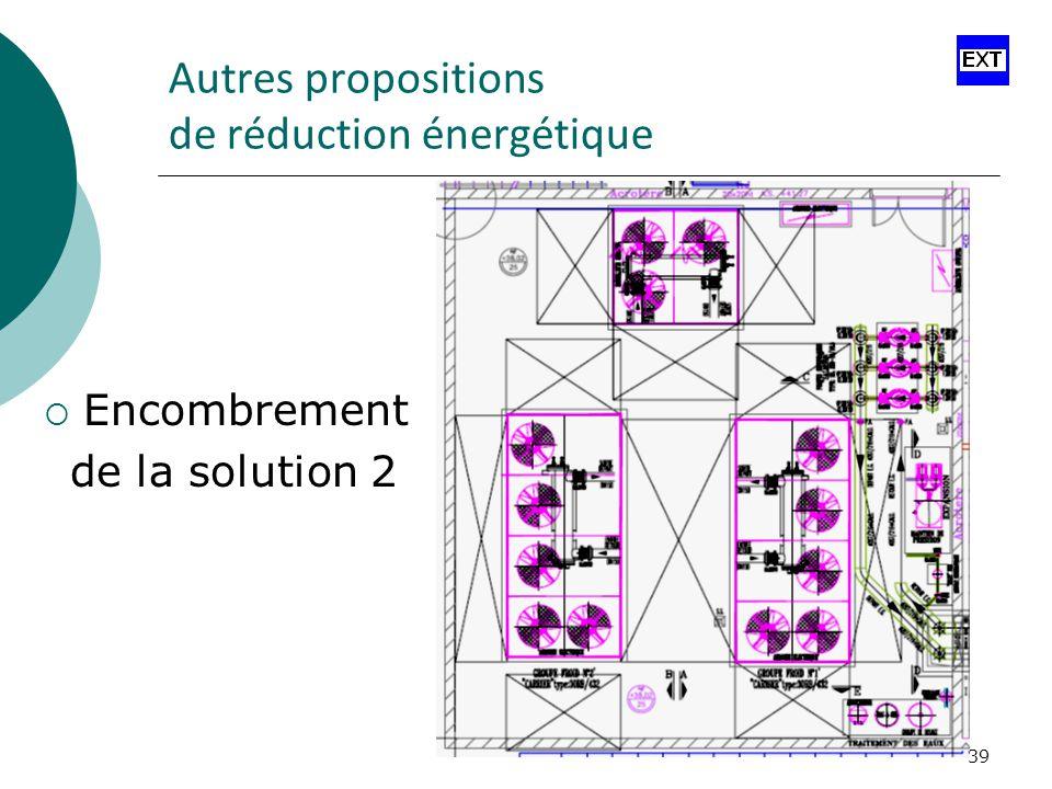 39 Autres propositions de réduction énergétique Encombrement de la solution 2