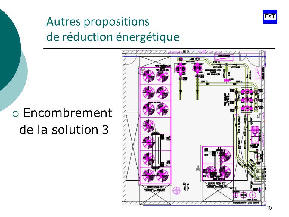 40 Autres propositions de réduction énergétique Encombrement de la solution 3