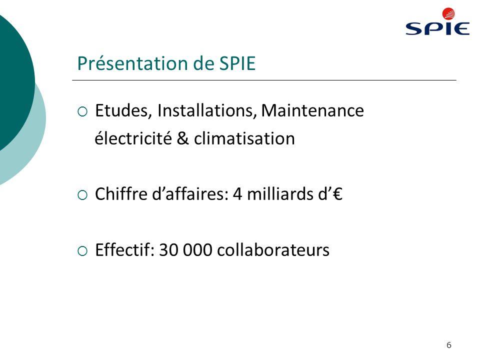 6 Présentation de SPIE Etudes, Installations, Maintenance électricité & climatisation Chiffre daffaires: 4 milliards d Effectif: 30 000 collaborateurs