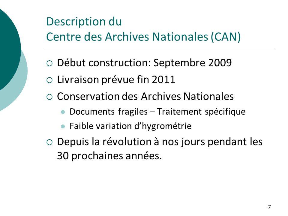 7 Description du Centre des Archives Nationales (CAN) Début construction: Septembre 2009 Livraison prévue fin 2011 Conservation des Archives Nationale