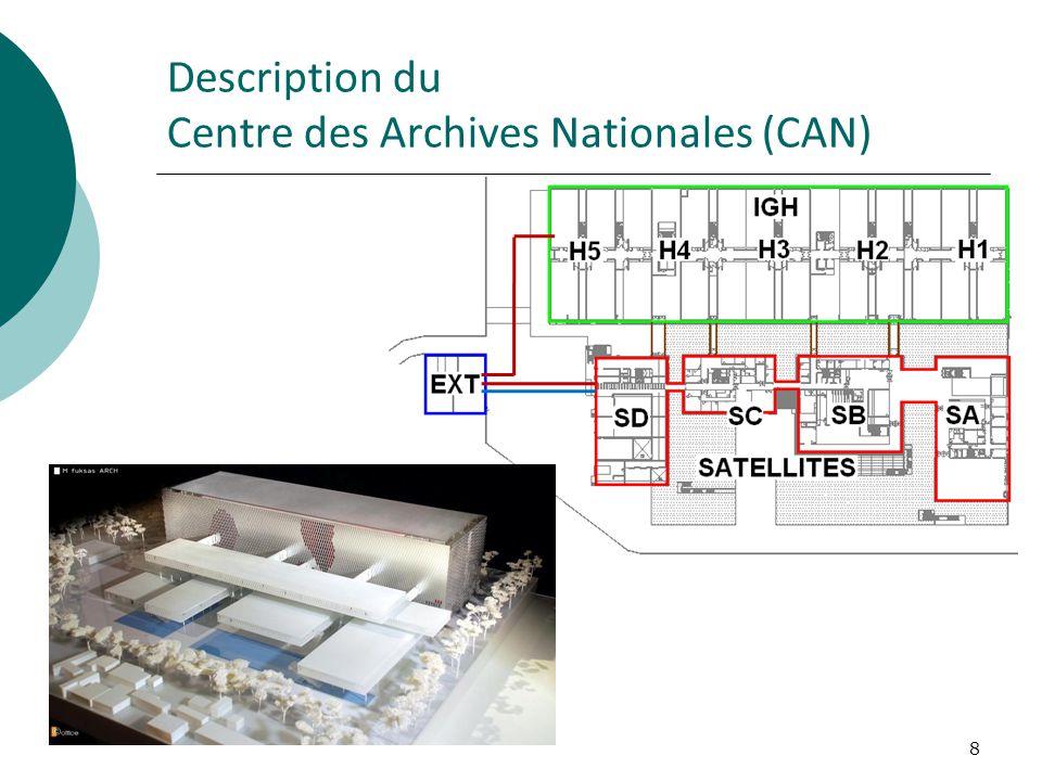 8 Description du Centre des Archives Nationales (CAN)