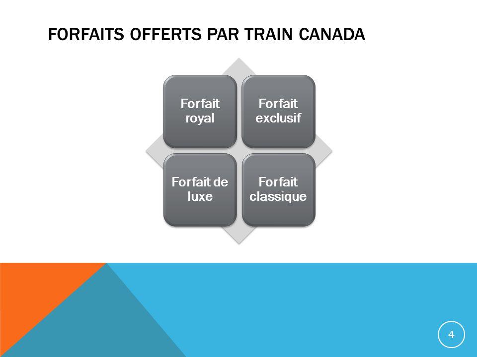 FORFAITS OFFERTS PAR TRAIN CANADA Forfait royal Forfait exclusif Forfait de luxe Forfait classique 4