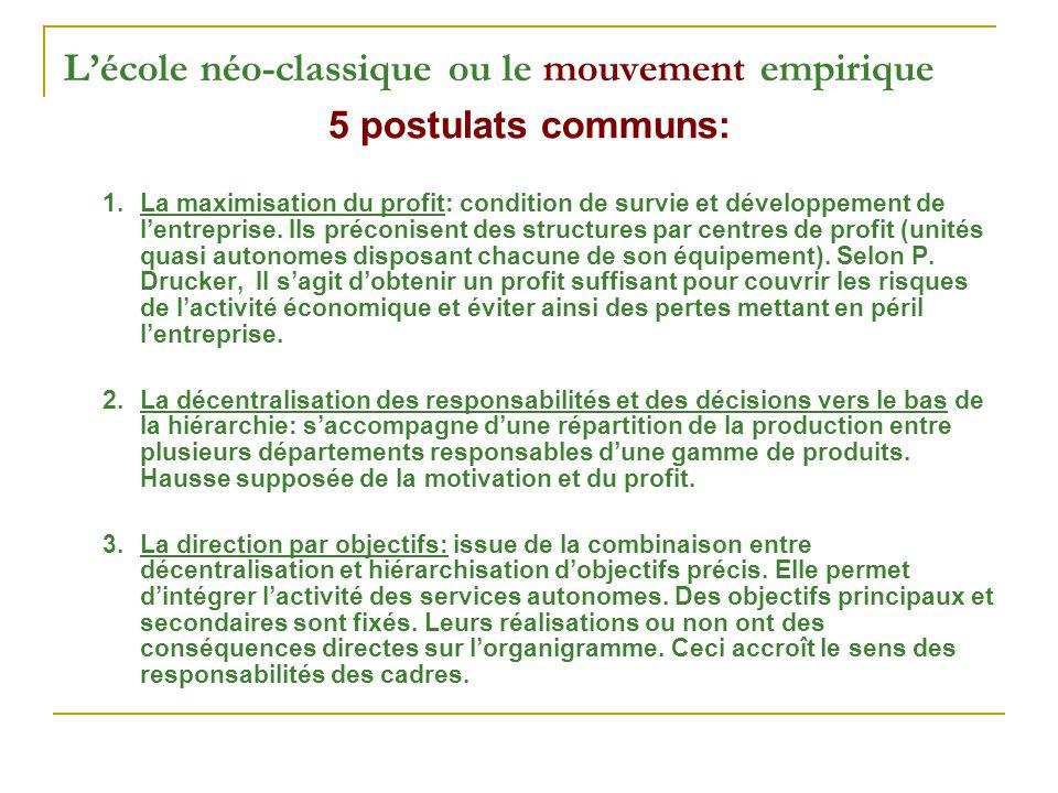 Lécole néo-classique ou le mouvement empirique 5 postulats communs: 4.Le contrôle par analyse des écarts : nécessaire du fait de la décentralisation des responsabilités et se réalise, a posteriori, par comparaison des réalisations aux objectifs.