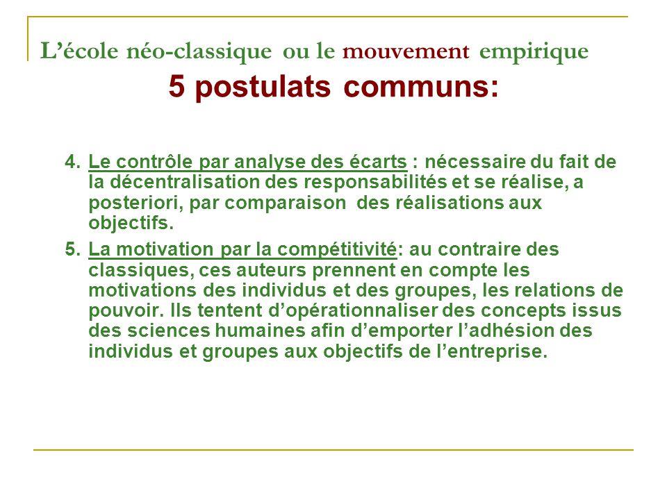 Lécole néo-classique ou le mouvement empirique 5 postulats communs: 4.Le contrôle par analyse des écarts : nécessaire du fait de la décentralisation d