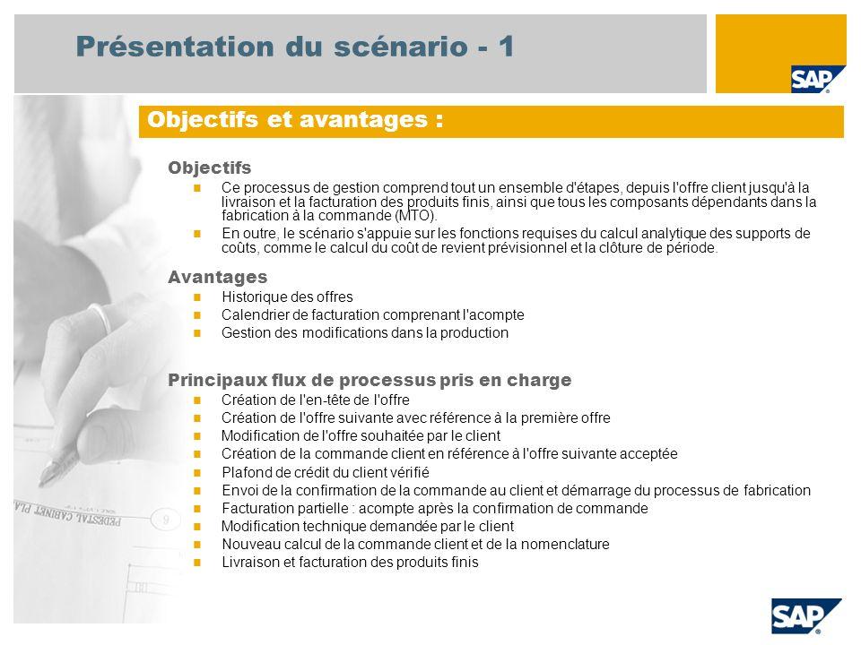Présentation du scénario - 1 Objectifs Ce processus de gestion comprend tout un ensemble d étapes, depuis l offre client jusqu à la livraison et la facturation des produits finis, ainsi que tous les composants dépendants dans la fabrication à la commande (MTO).
