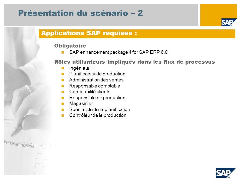 Présentation du scénario – 2 Obligatoire SAP enhancement package 4 for SAP ERP 6.0 Rôles utilisateurs impliqués dans les flux de processus Ingénieur Planificateur de production Administration des ventes Responsable comptable Comptabilité clients Responsible de production Magasinier Spécialiste de la planification Contrôleur de la production Applications SAP requises :
