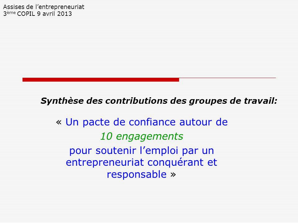 Synthèse des contributions des groupes de travail: « Un pacte de confiance autour de 10 engagements pour soutenir lemploi par un entrepreneuriat conquérant et responsable » Assises de lentrepreneuriat 3 ème COPIL 9 avril 2013