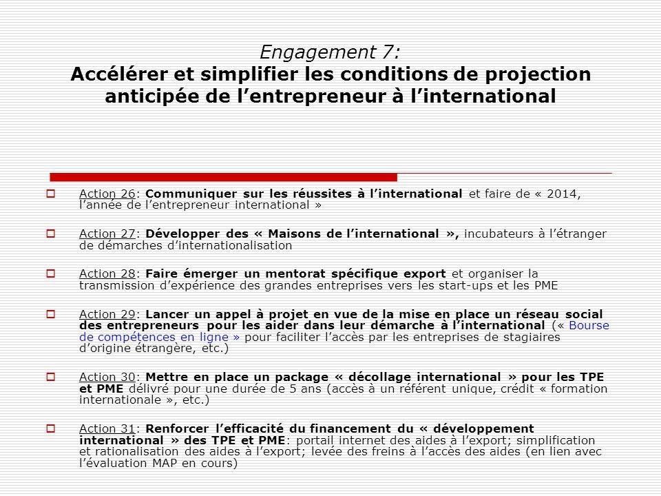 Engagement 7: Accélérer et simplifier les conditions de projection anticipée de lentrepreneur à linternational Action 26: Communiquer sur les réussites à linternational et faire de « 2014, lannée de lentrepreneur international » Action 27: Développer des « Maisons de linternational », incubateurs à létranger de démarches dinternationalisation Action 28: Faire émerger un mentorat spécifique export et organiser la transmission dexpérience des grandes entreprises vers les start-ups et les PME Action 29: Lancer un appel à projet en vue de la mise en place un réseau social des entrepreneurs pour les aider dans leur démarche à linternational (« Bourse de compétences en ligne » pour faciliter laccès par les entreprises de stagiaires dorigine étrangère, etc.) Action 30: Mettre en place un package « décollage international » pour les TPE et PME délivré pour une durée de 5 ans (accès à un référent unique, crédit « formation internationale », etc.) Action 31: Renforcer lefficacité du financement du « développement international » des TPE et PME: portail internet des aides à lexport; simplification et rationalisation des aides à lexport; levée des freins à laccès des aides (en lien avec lévaluation MAP en cours)