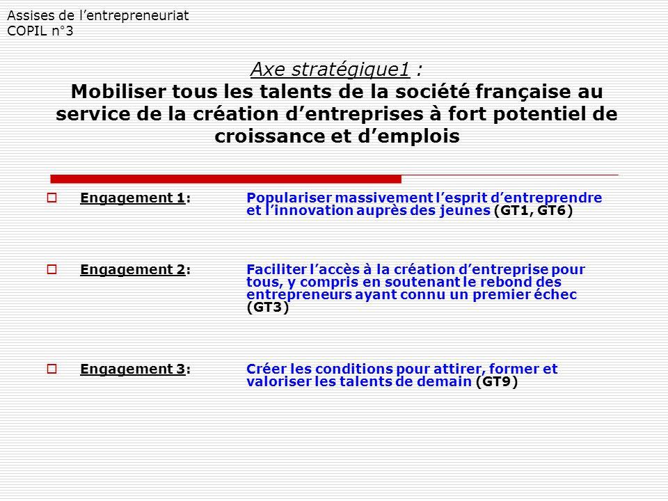 Axe stratégique1 : Mobiliser tous les talents de la société française au service de la création dentreprises à fort potentiel de croissance et demploi