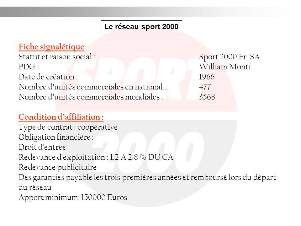 Fiche signalétique Statut et raison social :Sport 2000 Fr. SA PDG :William Monti Date de création :1966 Nombre dunités commerciales en national :477 N