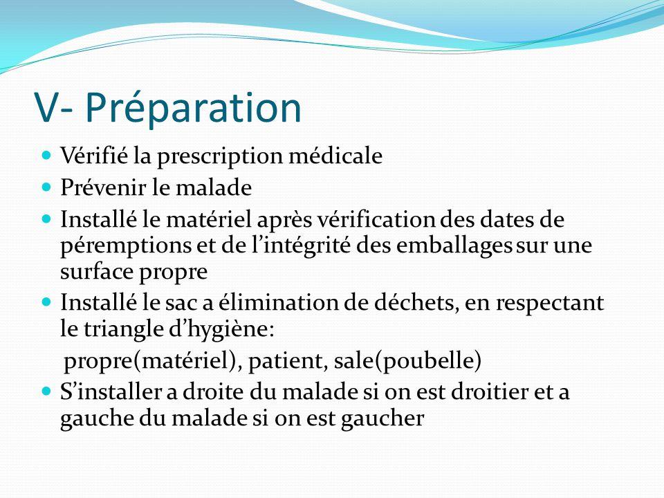 V- Préparation Vérifié la prescription médicale Prévenir le malade Installé le matériel après vérification des dates de péremptions et de lintégrité d