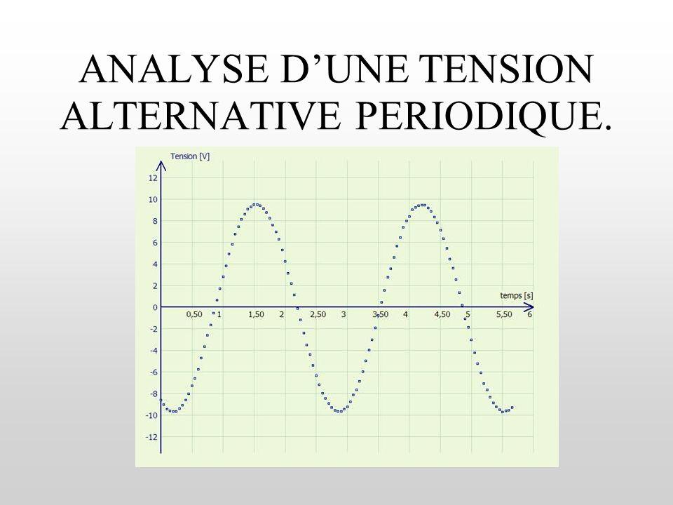 Structure du graphique: axe des abscisses: temps ( ici en ms), axe des ordonnées: tension ( ici en V).
