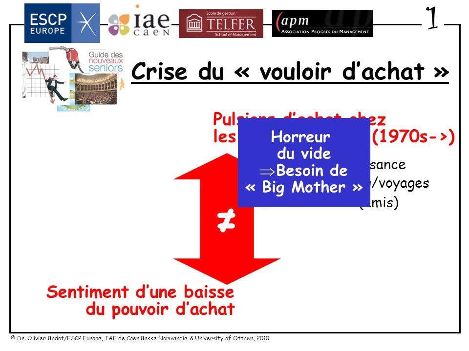 © Dr. Olivier Badot/ESCP Europe, IAE de Caen Basse Normandie & University of Ottawa, 2010 + 36%+ 58% + 29% + 30% + 07% + 38% + 73% + 91% La consommati