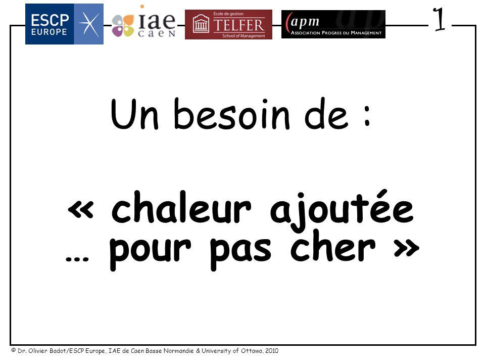 © Dr. Olivier Badot/ESCP Europe, IAE de Caen Basse Normandie & University of Ottawa, 2010 du moi-nous 1