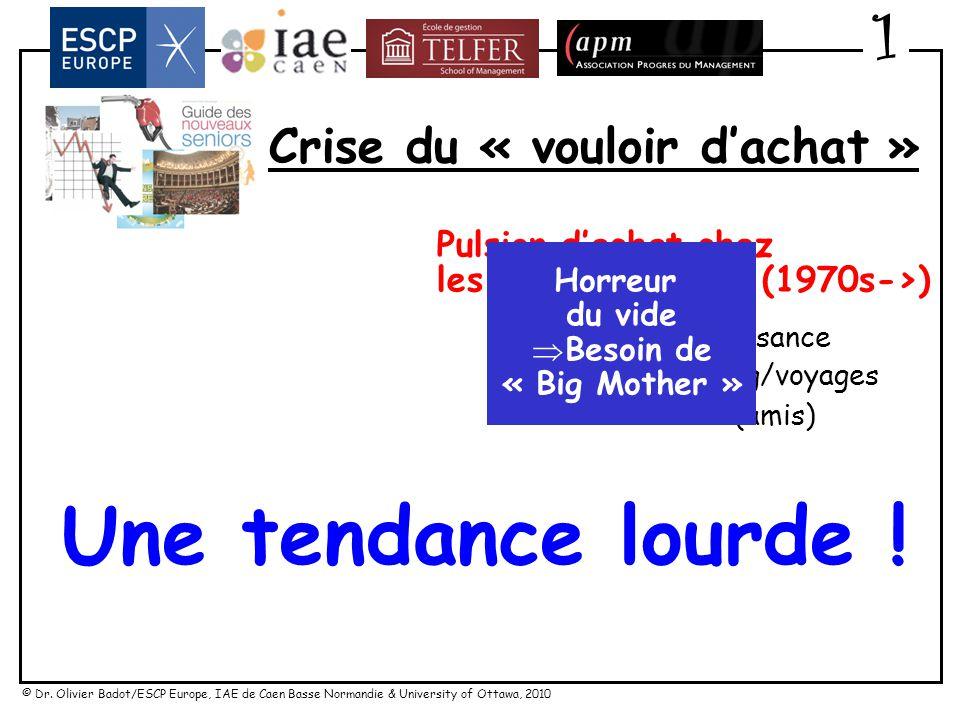 © Dr. Olivier Badot/ESCP Europe, IAE de Caen Basse Normandie & University of Ottawa, 2010 Un besoin de : « chaleur ajoutée … pour pas cher » 1