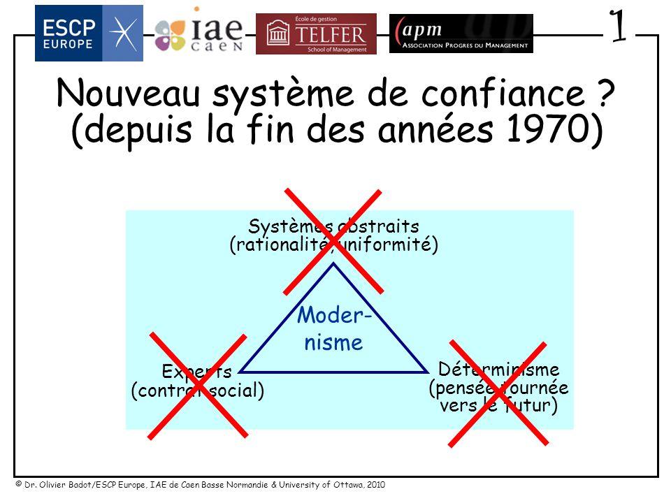 © Dr. Olivier Badot/ESCP Europe, IAE de Caen Basse Normandie & University of Ottawa, 2010 Une perte de confiance dans les grandes aspirations (plus dH