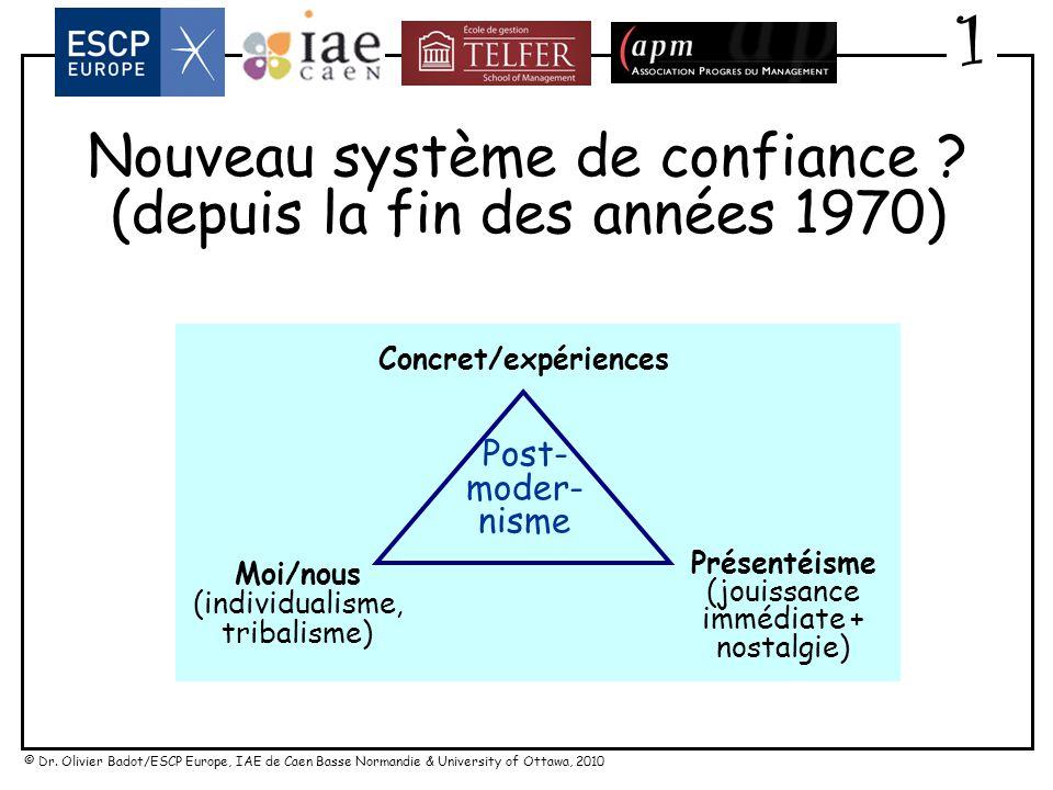 © Dr. Olivier Badot/ESCP Europe, IAE de Caen Basse Normandie & University of Ottawa, 2010 Nouveau système de confiance ? (depuis la fin des années 197