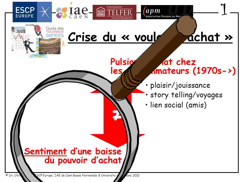 © Dr. Olivier Badot/ESCP Europe, IAE de Caen Basse Normandie & University of Ottawa, 2010 Une opportunité pour une double création de valeur Firme Cli