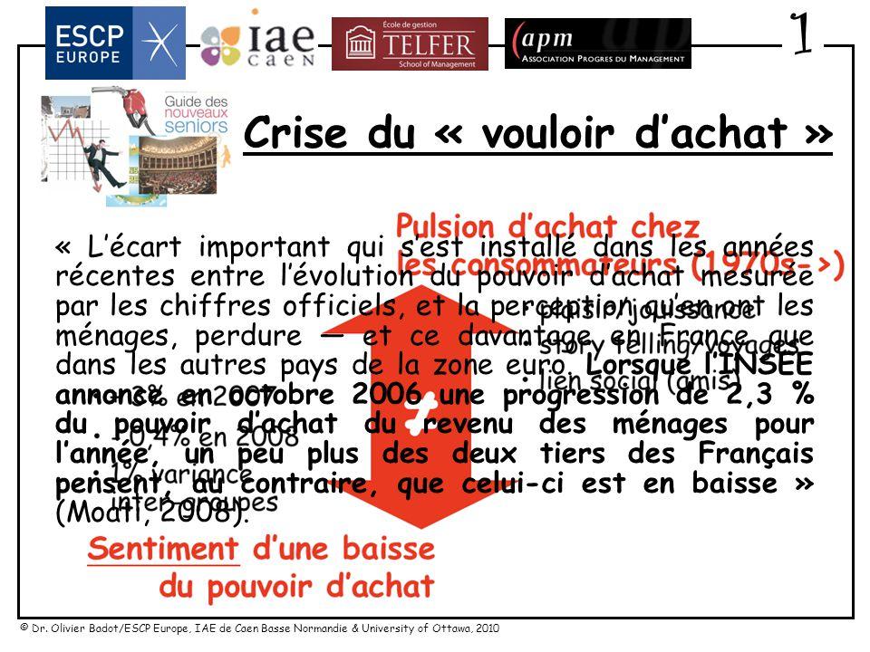 © Dr. Olivier Badot/ESCP Europe, IAE de Caen Basse Normandie & University of Ottawa, 2010 Crise du « vouloir dachat » Pulsion dachat chez les consomma