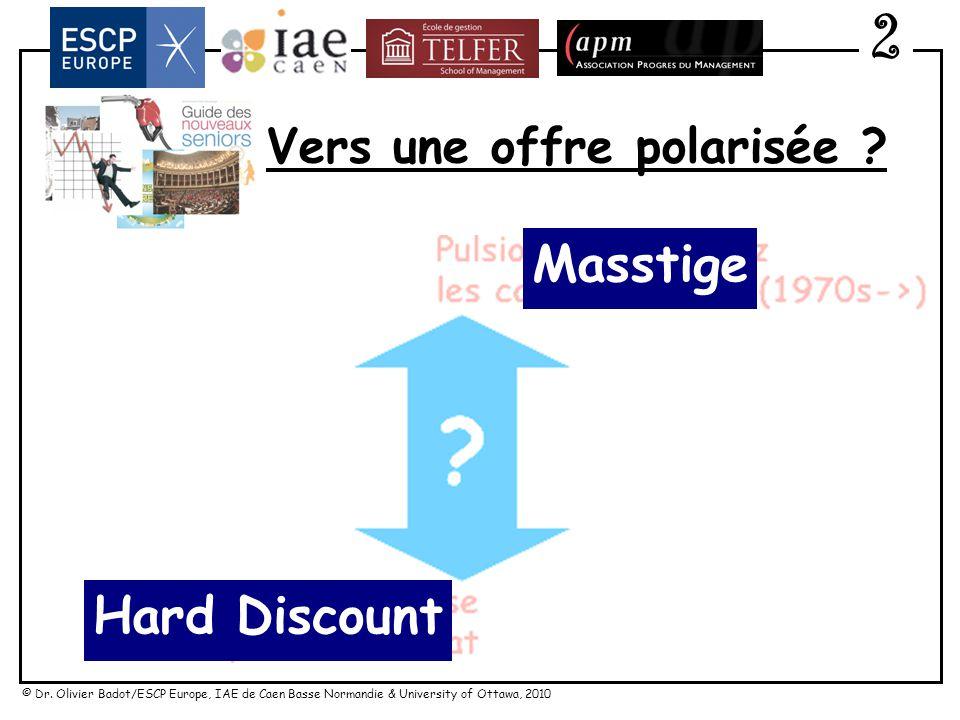© Dr. Olivier Badot/ESCP Europe, IAE de Caen Basse Normandie & University of Ottawa, 2010 F1 : Vers un commerce polarisé ? 2