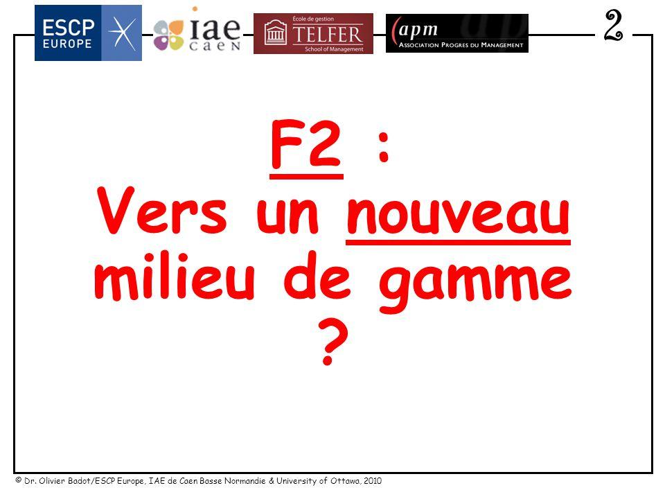 © Dr. Olivier Badot/ESCP Europe, IAE de Caen Basse Normandie & University of Ottawa, 2010 Vers une offre polarisée ? Hard Discount Masstige 2