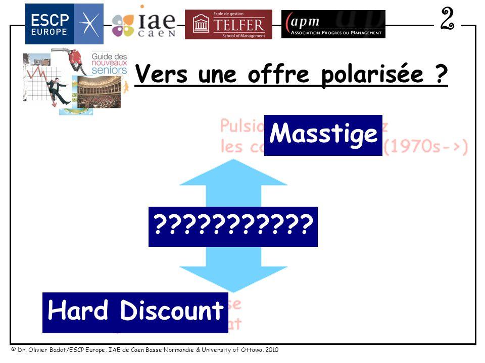 © Dr. Olivier Badot/ESCP Europe, IAE de Caen Basse Normandie & University of Ottawa, 2010 F2 : Vers un nouveau milieu de gamme ? 2