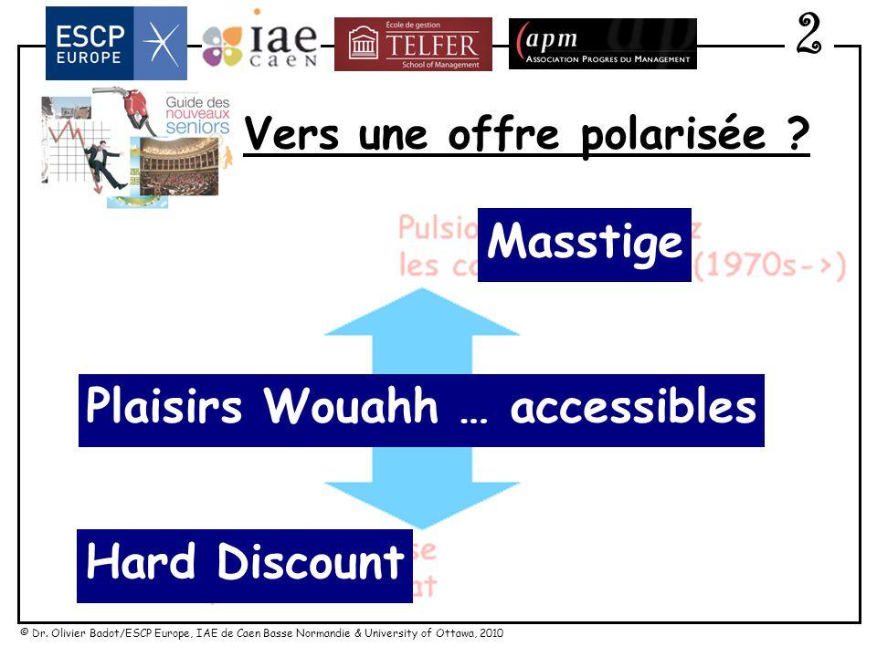 © Dr. Olivier Badot/ESCP Europe, IAE de Caen Basse Normandie & University of Ottawa, 2010 Vers une offre polarisée ? ??????????? Hard Discount Masstig