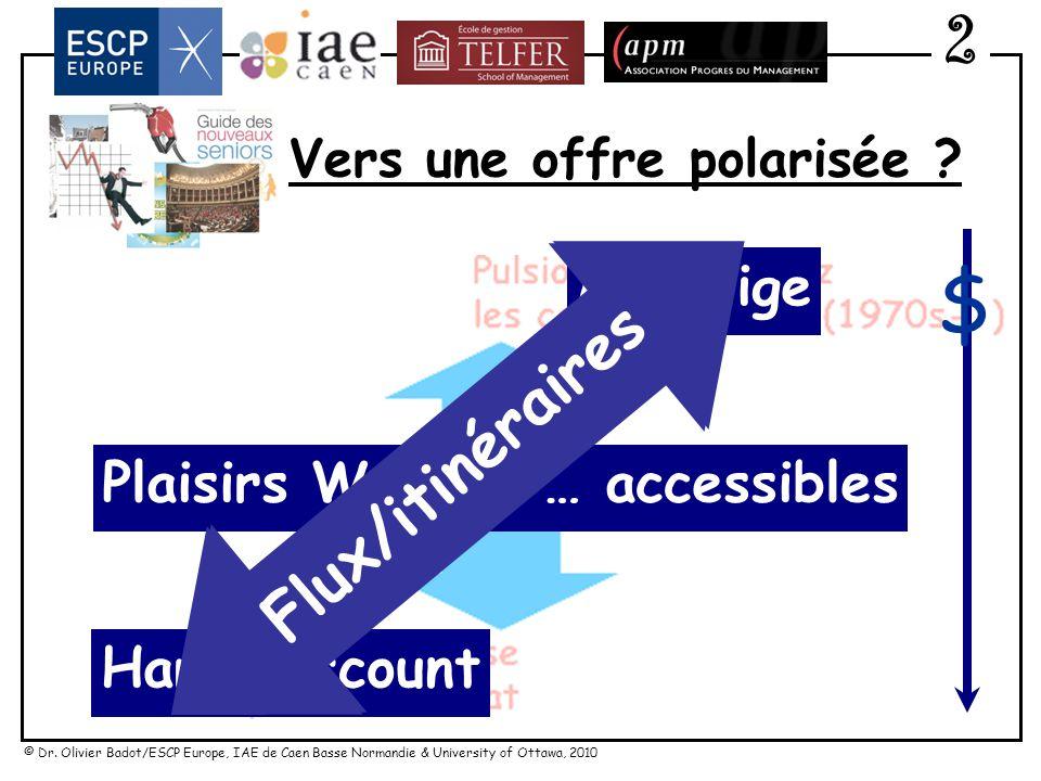 © Dr. Olivier Badot/ESCP Europe, IAE de Caen Basse Normandie & University of Ottawa, 2010 Vers une offre polarisée ? Plaisirs Wouahh … accessibles Har