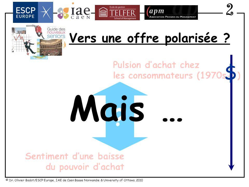 © Dr. Olivier Badot/ESCP Europe, IAE de Caen Basse Normandie & University of Ottawa, 2010 $ Crise du « vouloir dachat » Pulsion dachat chez les consom