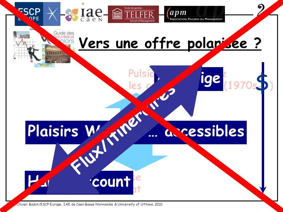 © Dr. Olivier Badot/ESCP Europe, IAE de Caen Basse Normandie & University of Ottawa, 2010 Vers une offre polarisée ? 2 Mais … $