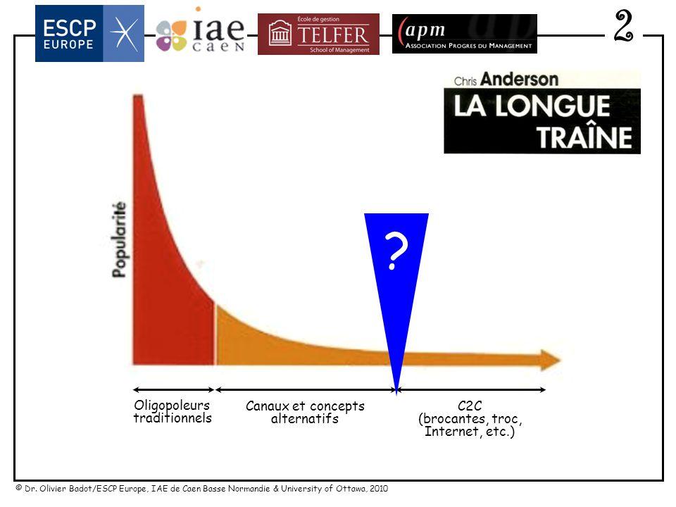 © Dr. Olivier Badot/ESCP Europe, IAE de Caen Basse Normandie & University of Ottawa, 2010 F5 : Vers une « longe traîne » ? 2