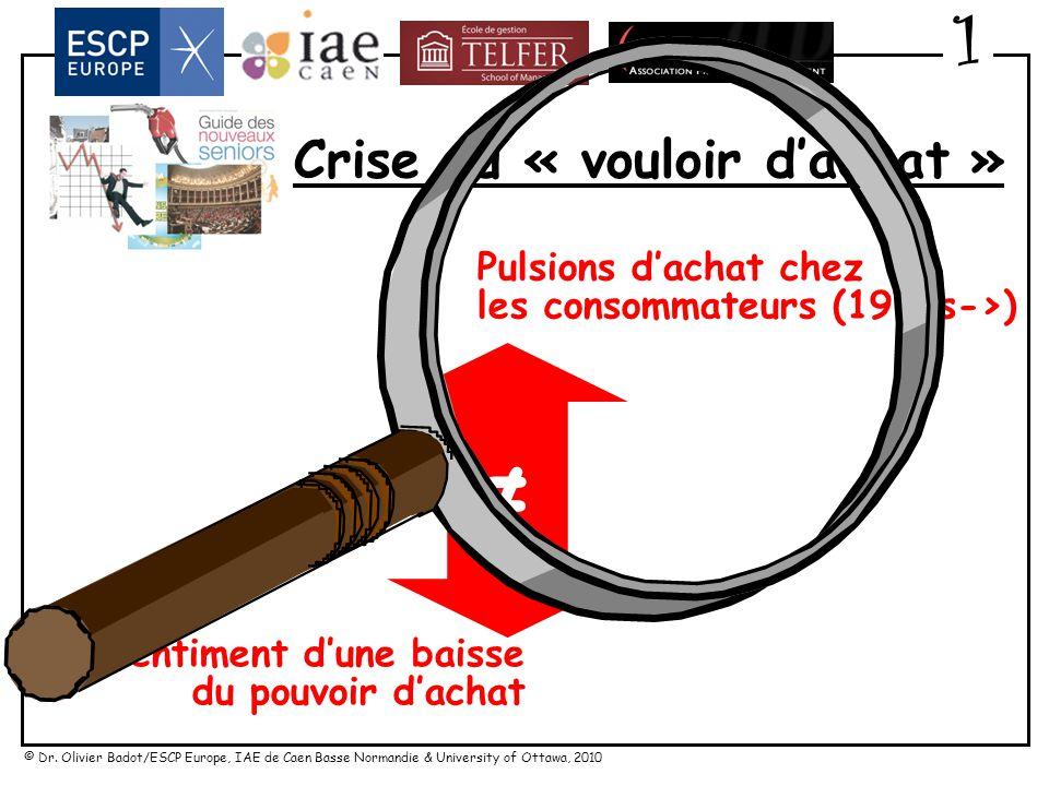 © Dr. Olivier Badot/ESCP Europe, IAE de Caen Basse Normandie & University of Ottawa, 2010 Cest surtout le « vouloir dachat » qui est en crise … = TERR